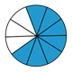 Fraction Pie showing seven-tenths, blue, white
