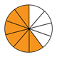 Fraction Pie showing six-tenths, orange, white