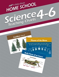 Homeschool Science 4-6 Teaching Charts