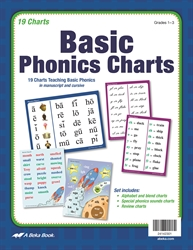Basic Phonics Charts (1-2)—Revised