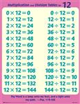 Arithmetic 3-8 Tables and Facts Charts Thumbnail