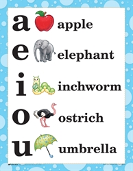 Phonics Charts and Games