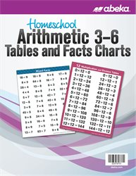 Homeschool Arithmetic 3-6 Tables and Facts Charts—Revised