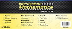 Intermediate Mathematics Concept Cards