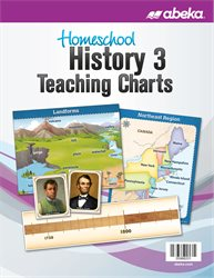 Homeschool History 3 Teaching Charts—New