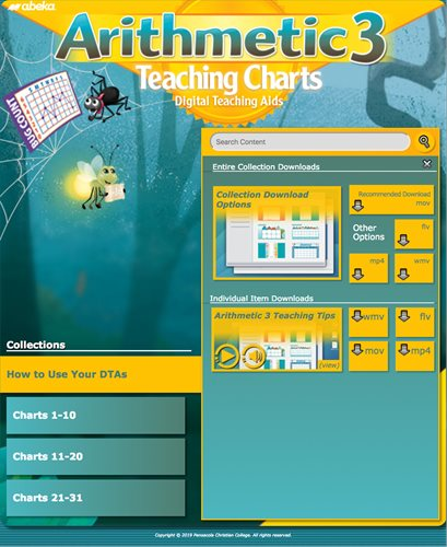 Arithmetic 3 Teaching Charts