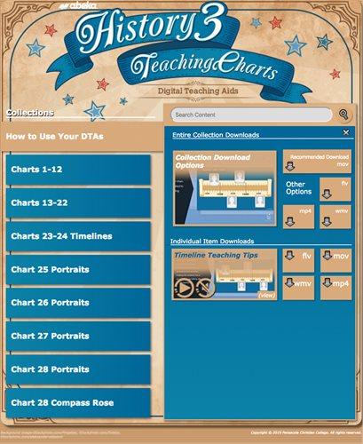 History 3 Teaching Charts