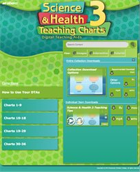 Science and Health 3 Teaching Charts Digital Teaching Aids—New
