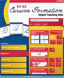 K4-K5 Cursive Formation Digital Teaching Aids