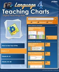 Language 4 Teaching Charts Digital Teaching Aids—New