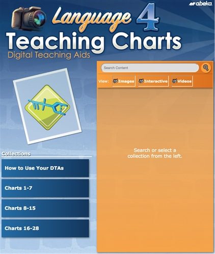 Language 4 Teaching Charts