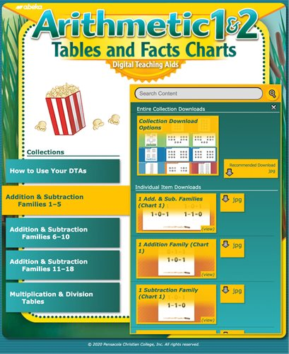 Arithmetic 1-2 Tables and Facts Charts
