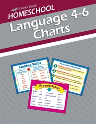 Homeschool Language 4-6 Charts